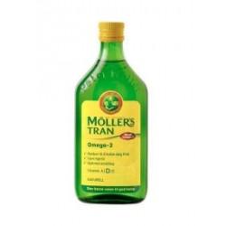 Möller's Tran